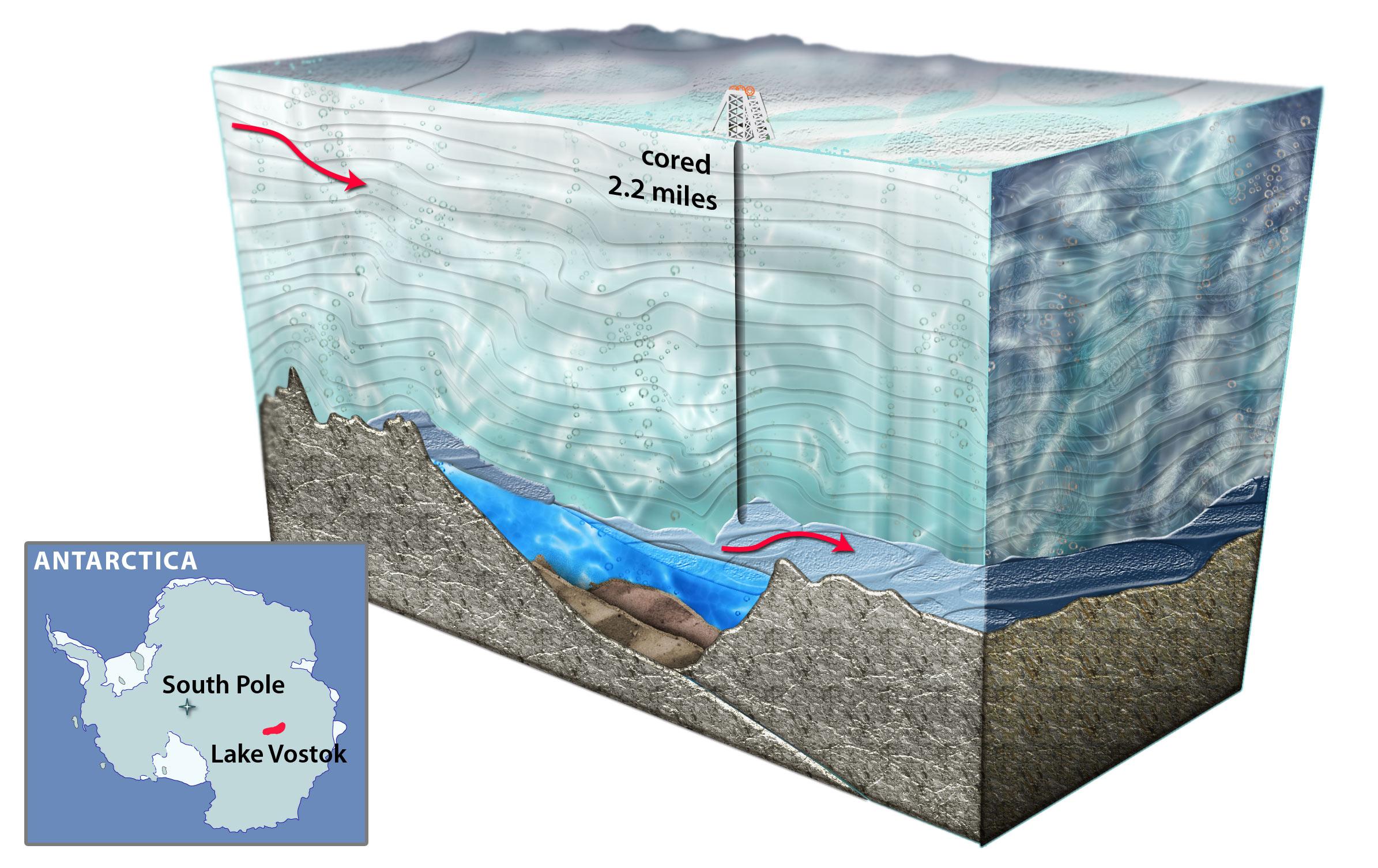 lake-vostok-national-science-foundation