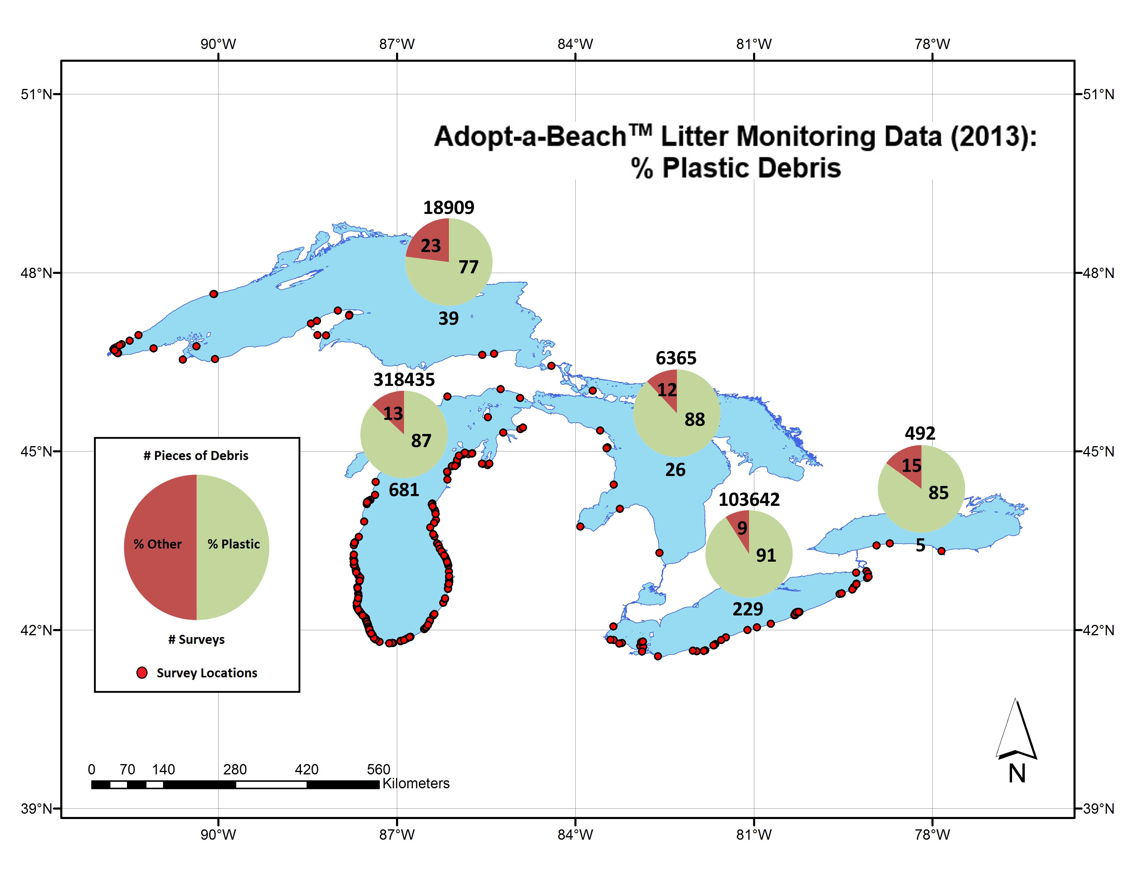 Microplastics Pollution In The Great Lakes Ecosystem Summary of