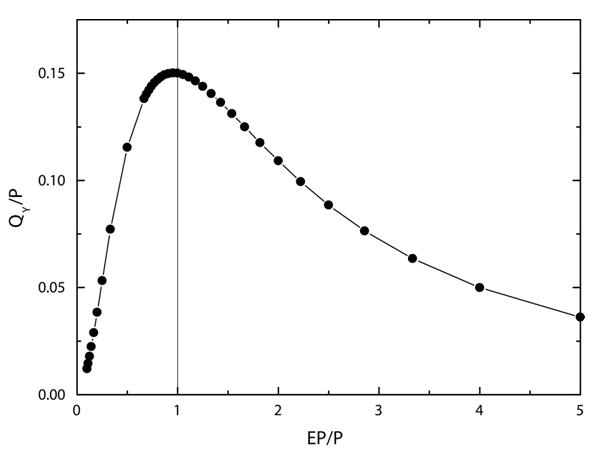figure-1-craig-woodward
