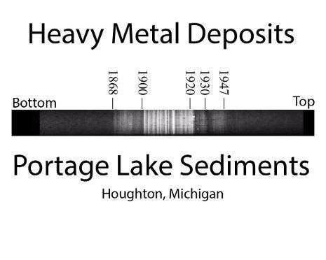 legacy mercury lake superior