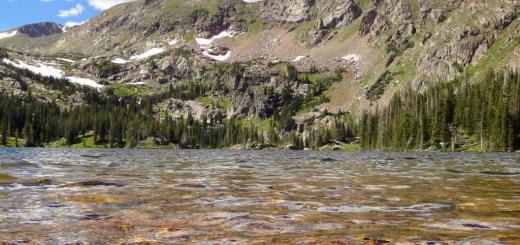Jasper lake albino lake glacier snow melt nitrogen